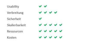 bewertung_discord_infraprotect